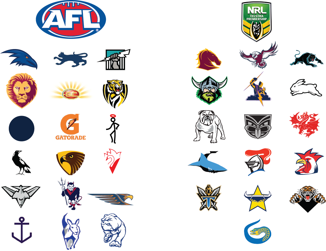 Afl Mascots Related Keywords amp Suggestions Long Tail
