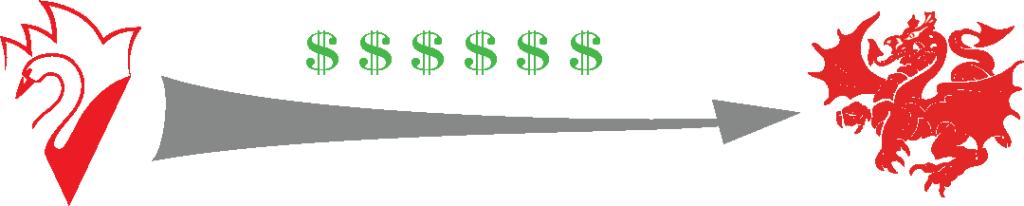 swans cash