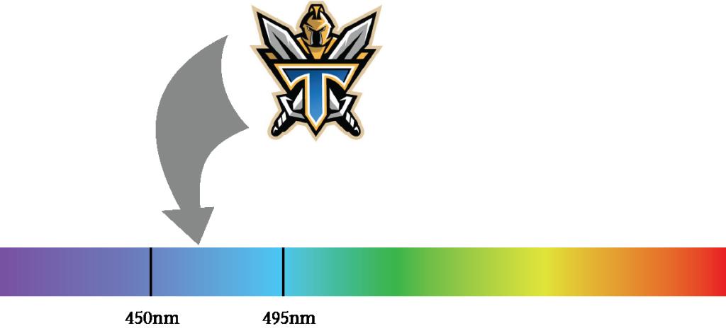 titan versus blue
